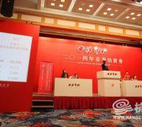 第十届中国国际动漫节漫画拍卖会总成交额达1781万