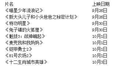 """9部动画恶战""""十一""""黄金档"""