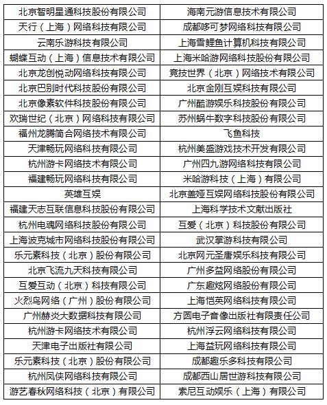 已申报企业名单(部分)